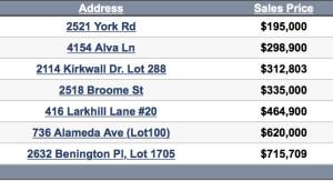 Nolensville TN Homes sold update 3-28-2016